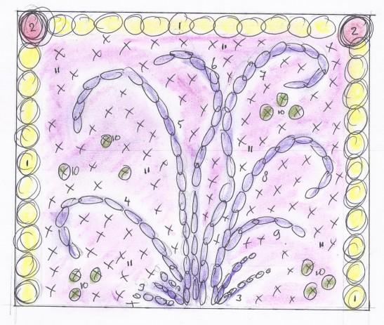 Schilderen met planten!