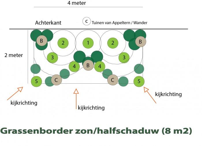 Grassenborder  (8 m2).jpg