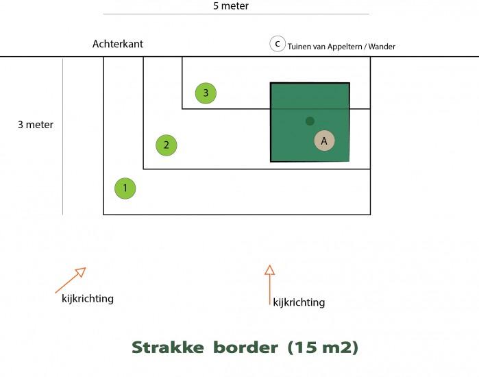 Strakke  border  (15 m2).jpg