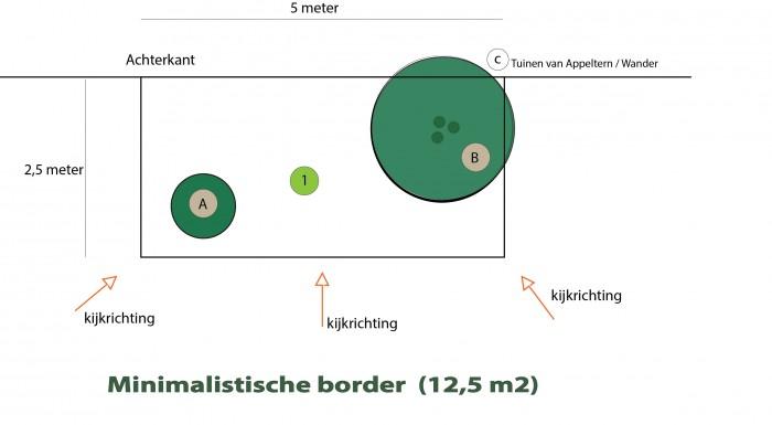 Minimalistische border.jpg