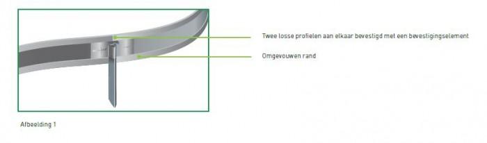 GARDL INER StaalLight 110V  160V  210V Kantopsluitingssystemen.jpg