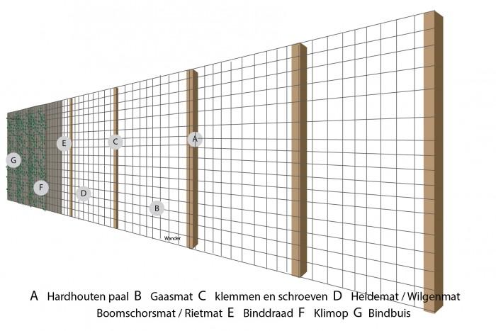 Natuurlijke schutting-pakket 2 x 12 meter.jpg