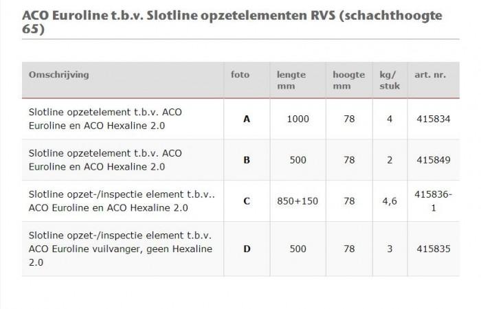 ACO Easygarden Euroline slotline (1).jpg