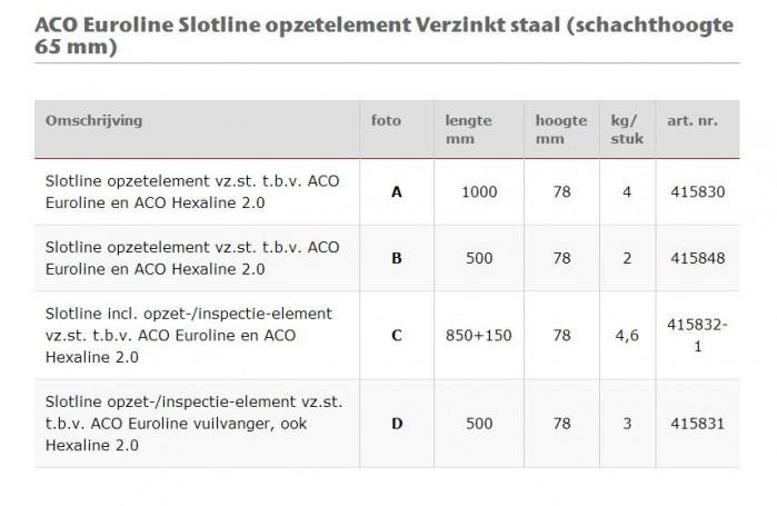 ACO Easygarden Euroline Slotline (2).jpg