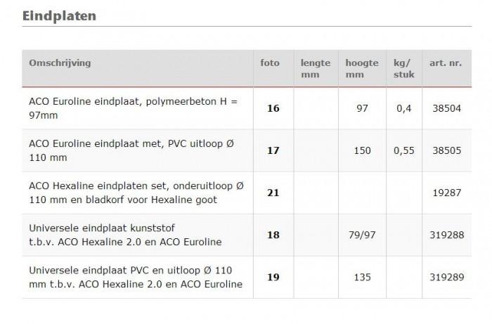 ACO Easygarden Euroline slotline (3).jpg