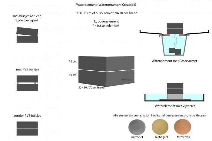 Waterelement (Waterornament Creablok) Creastone (Wander) -2.jpg