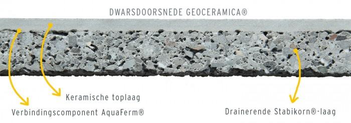 GeoCeramica® – Beton ontmoet keramiek.jpg