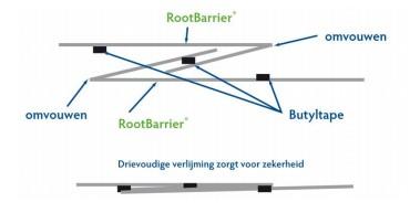 Butyltape Rootbarier | De Tuinen van Appeltern