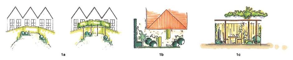 Tuingeluk voorbeeld