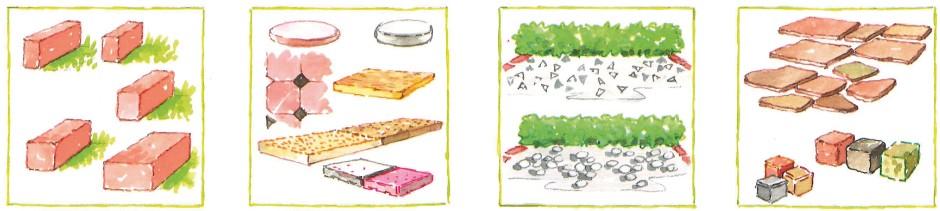 Verschillende bestratingsmaterialen